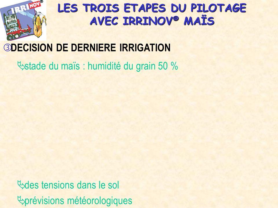 LES TROIS ETAPES DU PILOTAGE AVEC IRRINOV ® MAÏS DECISION DE DERNIERE IRRIGATION stade du maïs : humidité du grain 50 % des tensions dans le sol prévisions météorologiques