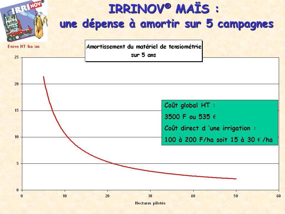IRRINOV ® MAÏS : une dépense à amortir sur 5 campagnes une dépense à amortir sur 5 campagnes Coût global HT : 3500 F ou 535 Coût direct d une irrigation : 100 à 200 F/ha soit 15 à 30 /ha