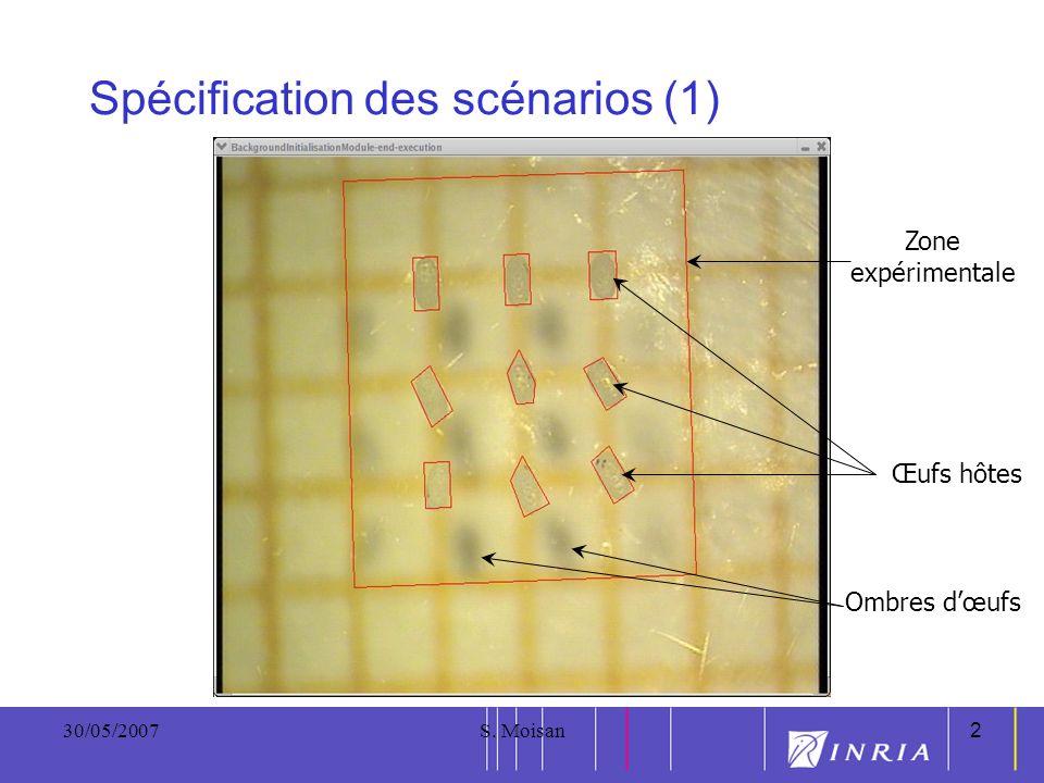 2 30/05/2007S. Moisan2 Spécification des scénarios (1) Ombres dœufs Œufs hôtes Zone expérimentale