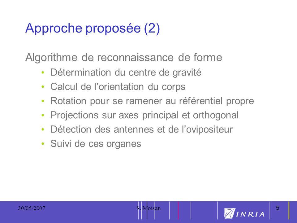5 30/05/2007S. Moisan5 Approche proposée (2) Algorithme de reconnaissance de forme Détermination du centre de gravité Calcul de lorientation du corps