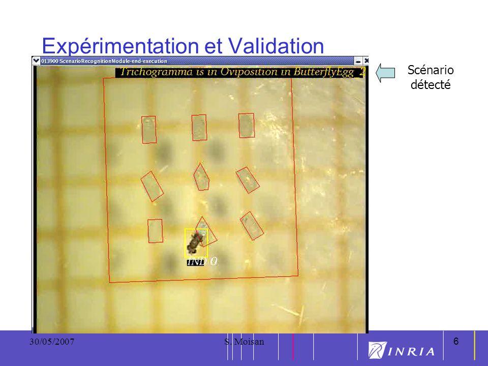 6 30/05/2007S. Moisan6 Expérimentation et Validation Scénario détecté