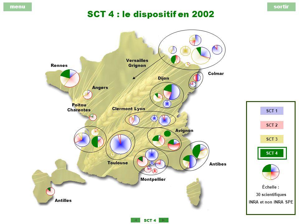 menusortir SCT 4 SCT 4 : le dispositif en 2002 Versailles Grignon Rennes Angers Colmar Dijon Poitou Charentes Clermont Lyon Avignon Antibes Montpellier Antilles Toulouse Échelle : 30 scientifiques INRA et non INRA SPE SCT 1 SCT 2 SCT 3 SCT 4
