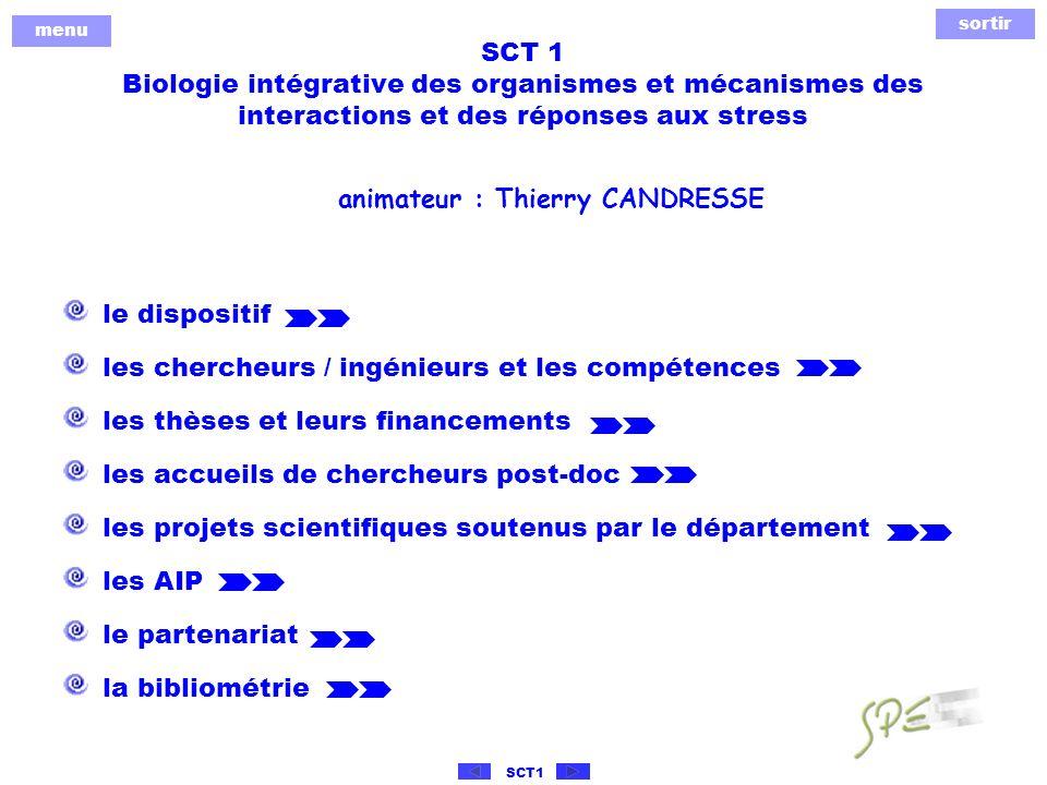 sortir menu SCT1 SCT 1 : le dispositif en 2002 Plate forme de génomique Versailles Grignon Rennes Angers Colmar Dijon Poitou Charentes Clermont Lyon Avignon Antibes Montpellier Antilles Toulouse Échelle : 30 scientifiques INRA et non INRA SPE SCT 2 SCT 3 SCT 4 SCT 1