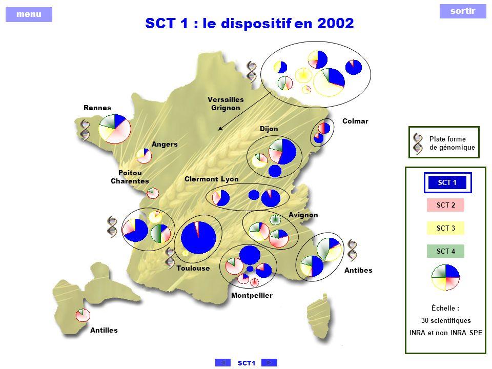 sortir menu SCT1 accueil de chercheurs post-doc (en mois) zoneINRA SPE autres financements total SCT 1 % du SCT 1 total SPE% du total SPE Afrique 19 1%6131% Amérique du nord13 1%7817% Amérique du sud2654806%9683% Asie océanie816114210%26753% Europe (hors France)18426144531%49889% France469 33%58780% Méditerranée1235718013%31158% PECO CEI4932816%10577% total SCT 14759531 4282 00171% % du total33 %67 % Europe (avec France)18473091464%108584%