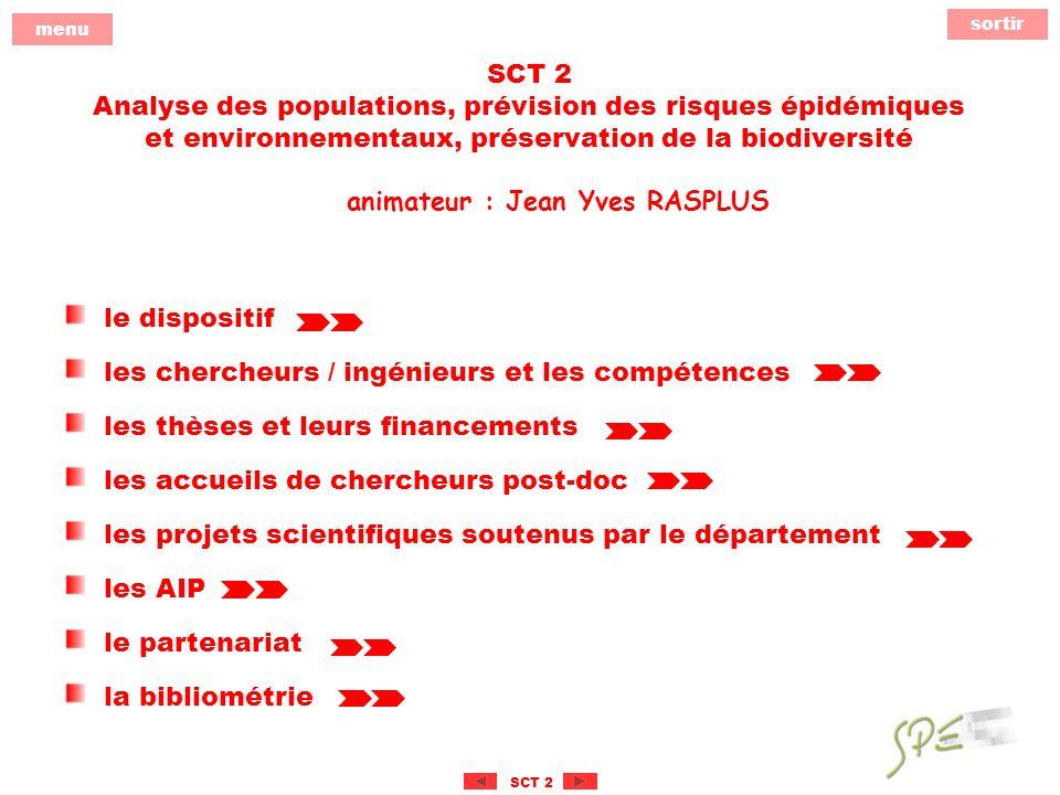 sortir menu SCT 2 SCT 2 : le dispositif en 2002 Plate forme de génomique Versailles Grignon Rennes Angers Colmar Dijon Poitou Charentes Clermont Lyon Avignon Antibes Montpellier Antilles Toulouse Échelle : 30 scientifiques INRA et non INRA SPE SCT 3 SCT 4 SCT 1 SCT 2