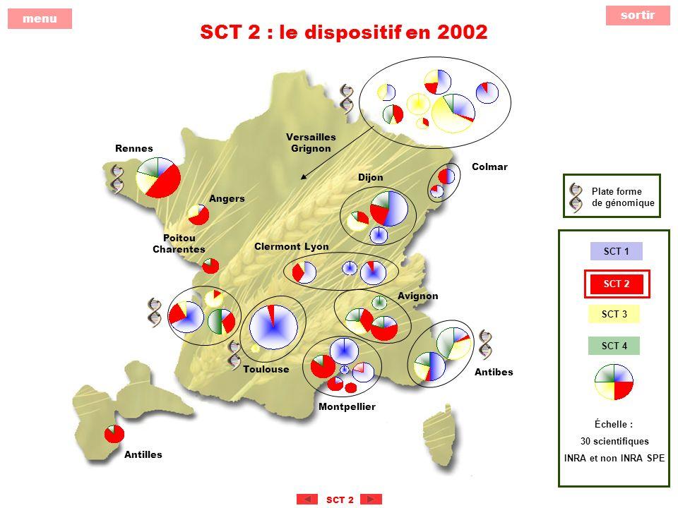 sortir menu SCT 2 accueil de chercheurs post-doc (en mois) zoneINRA SPE autres financements total SCT 2 % du SCT 2total SPE % du total SPE Afrique19 7%61 30% Amérique du nord38155320%78 68% Amérique du sud13 5%96 14% Asie océanie3633915%267 15% Europe (hors France)29245320%498 11% France 18 7%587 3% Méditerranée11395019%311 16% PECO CEI159249%105 23% total SCT 21611082692 001 13% % du total60%40% Europe (avec France)29427126%1 0857%