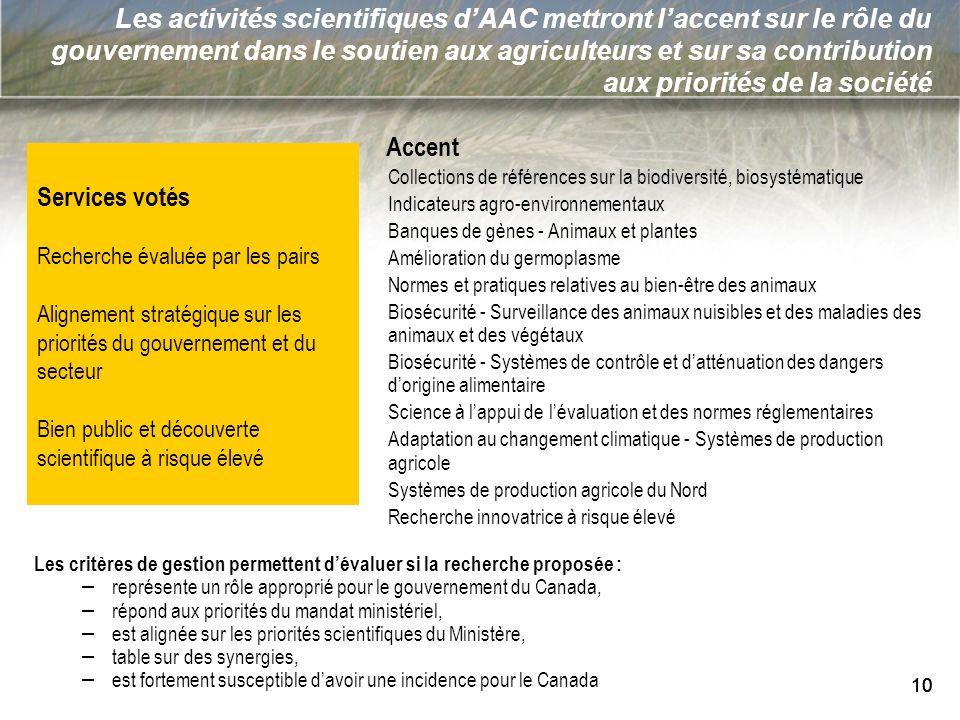 10 Les activités scientifiques dAAC mettront laccent sur le rôle du gouvernement dans le soutien aux agriculteurs et sur sa contribution aux priorités