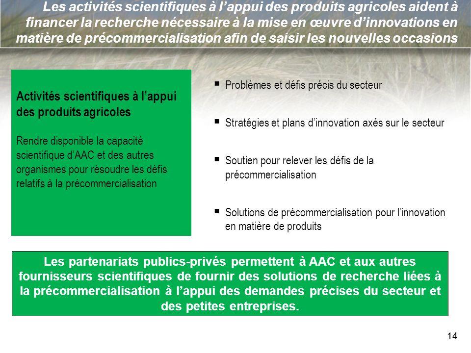 14 Les activités scientifiques à lappui des produits agricoles aident à financer la recherche nécessaire à la mise en œuvre dinnovations en matière de