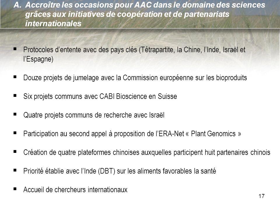 A.Accroître les occasions pour AAC dans le domaine des sciences grâces aux initiatives de coopération et de partenariats internationales Protocoles de