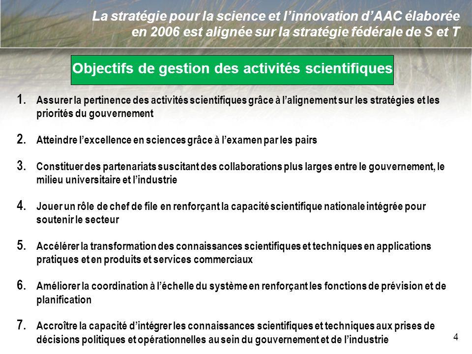 La stratégie pour la science et linnovation dAAC élaborée en 2006 est alignée sur la stratégie fédérale de S et T 1. Assurer la pertinence des activit