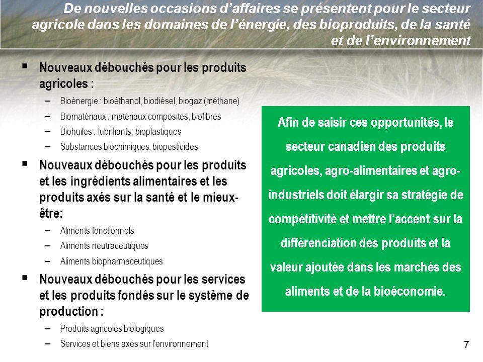 7 De nouvelles occasions daffaires se présentent pour le secteur agricole dans les domaines de lénergie, des bioproduits, de la santé et de lenvironnement Nouveaux débouchés pour les produits agricoles : – Bioénergie : bioéthanol, biodiésel, biogaz (méthane) – Biomatériaux : matériaux composites, biofibres – Biohuiles : lubrifiants, bioplastiques – Substances biochimiques, biopesticides Nouveaux débouchés pour les produits et les ingrédients alimentaires et les produits axés sur la santé et le mieux- être: – Aliments fonctionnels – Aliments neutraceutiques – Aliments biopharmaceutiques Nouveaux débouchés pour les services et les produits fondés sur le système de production : – Produits agricoles biologiques – Services et biens axés sur l environnement 7 Afin de saisir ces opportunités, le secteur canadien des produits agricoles, agro-alimentaires et agro- industriels doit élargir sa stratégie de compétitivité et mettre laccent sur la différenciation des produits et la valeur ajoutée dans les marchés des aliments et de la bioéconomie.