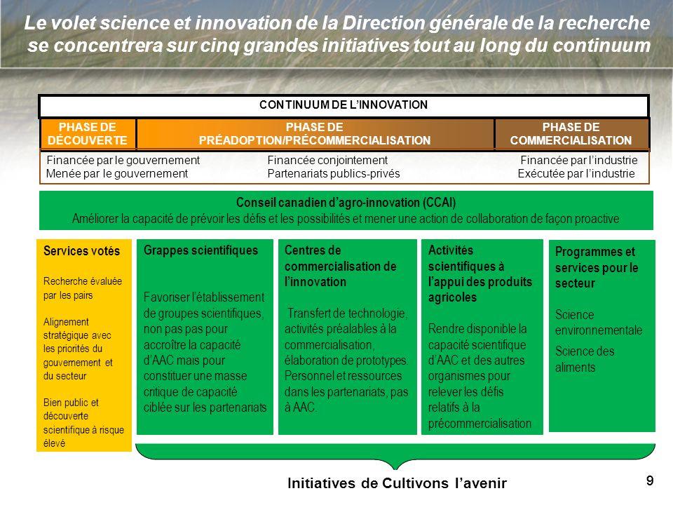 9 9 Le volet science et innovation de la Direction générale de la recherche se concentrera sur cinq grandes initiatives tout au long du continuum Grap