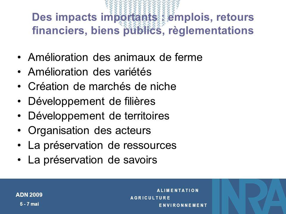 A L I M E N T A T I O N A G R I C U L T U R E E N V I R O N N E M E N T ADN 2009 5 - 7 mai Des impacts importants : emplois, retours financiers, biens