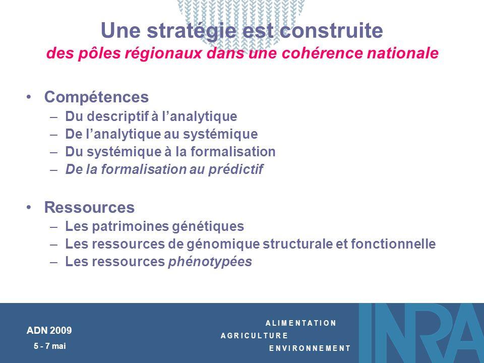 A L I M E N T A T I O N A G R I C U L T U R E E N V I R O N N E M E N T ADN 2009 5 - 7 mai Une stratégie est construite des pôles régionaux dans une c