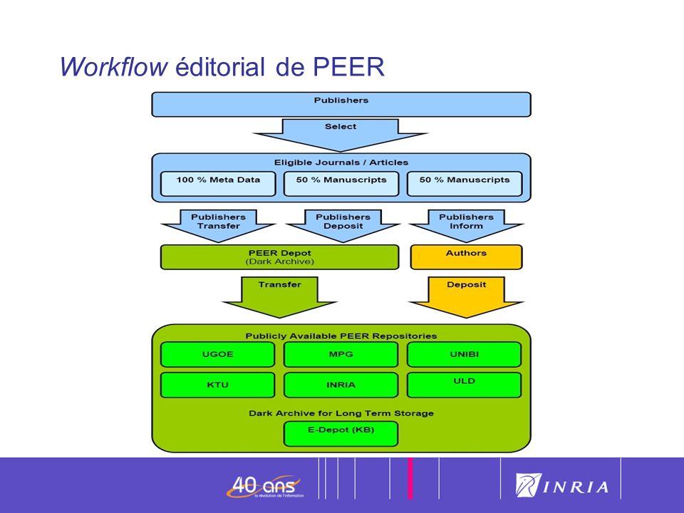 15 Workflow éditorial de PEER