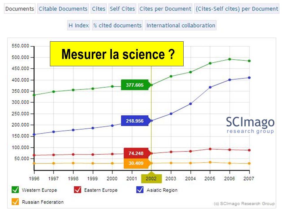11 Mesurer la science ?