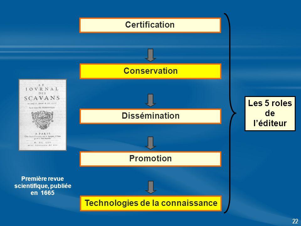 22 Certification ConservationDisséminationPromotion Les 5 roles de léditeur Première revue scientifique, publiée en 1665 Technologies de la connaissance