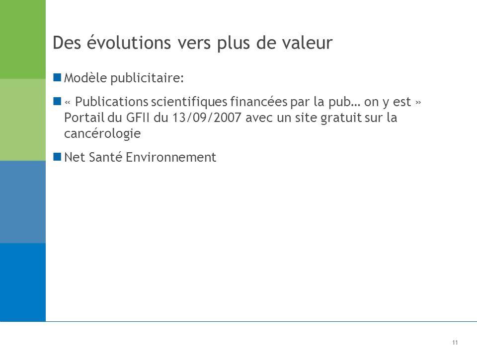 11 Des évolutions vers plus de valeur Modèle publicitaire: « Publications scientifiques financées par la pub… on y est » Portail du GFII du 13/09/2007 avec un site gratuit sur la cancérologie Net Santé Environnement