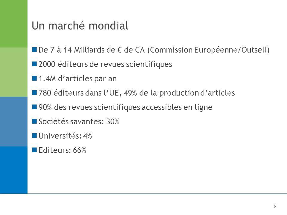 6 Un marché mondial De 7 à 14 Milliards de de CA (Commission Européenne/Outsell) 2000 éditeurs de revues scientifiques 1.4M darticles par an 780 éditeurs dans lUE, 49% de la production darticles 90% des revues scientifiques accessibles en ligne Sociétés savantes: 30% Universités: 4% Editeurs: 66%