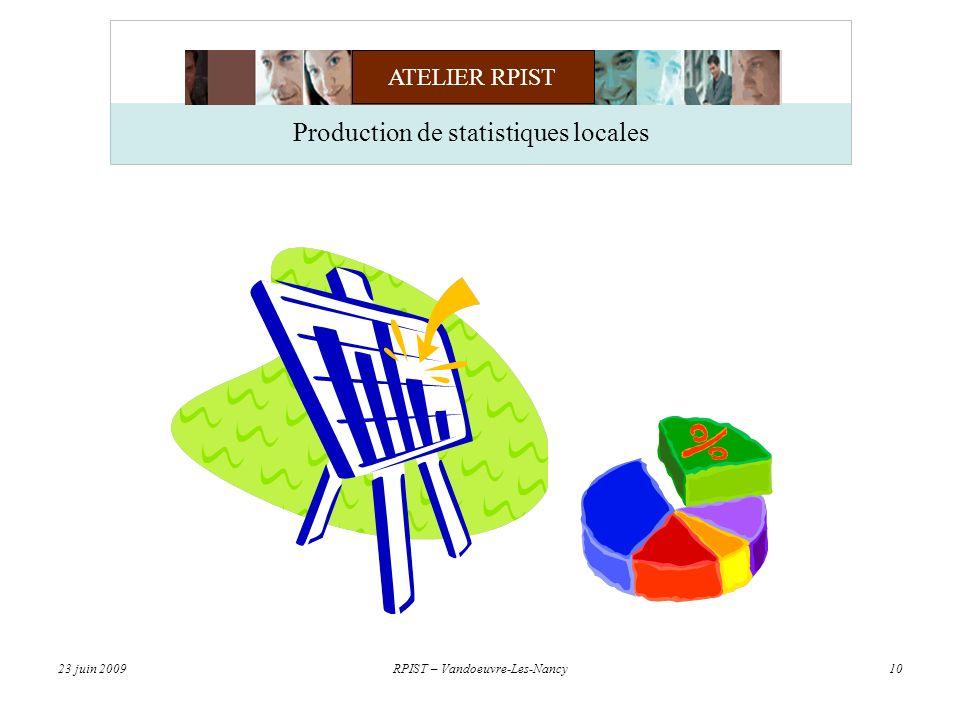 ATELIER RPIST 23 juin 2009RPIST – Vandoeuvre-Les-Nancy10 Production de statistiques locales