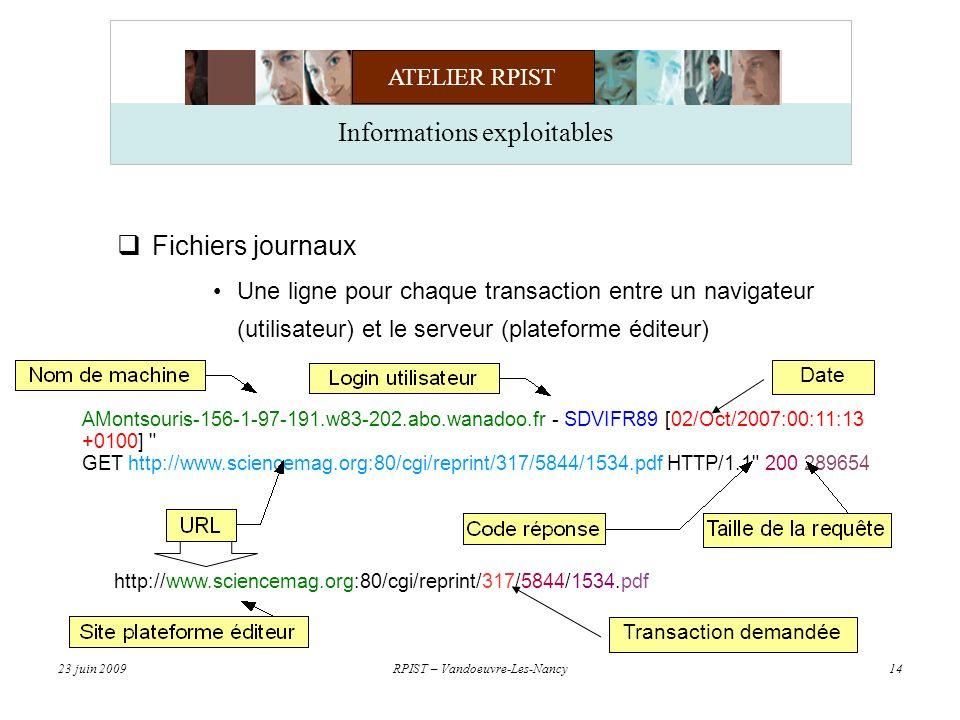 ATELIER RPIST 23 juin 2009RPIST – Vandoeuvre-Les-Nancy14 Informations exploitables Fichiers journaux Une ligne pour chaque transaction entre un navigateur (utilisateur) et le serveur (plateforme éditeur) AMontsouris-156-1-97-191.w83-202.abo.wanadoo.fr - SDVIFR89 [02/Oct/2007:00:11:13 +0100] GET http://www.sciencemag.org:80/cgi/reprint/317/5844/1534.pdf HTTP/1.1 200 289654 http://www.sciencemag.org:80/cgi/reprint/317/5844/1534.pdf Date Transaction demandée