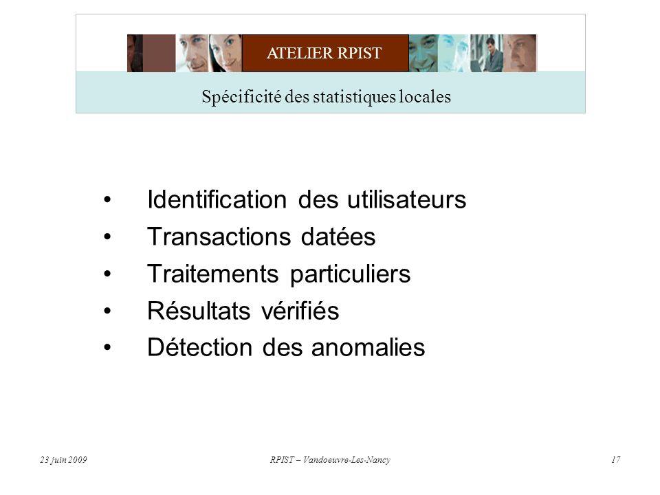ATELIER RPIST 23 juin 2009RPIST – Vandoeuvre-Les-Nancy17 Identification des utilisateurs Transactions datées Traitements particuliers Résultats vérifiés Détection des anomalies Spécificité des statistiques locales