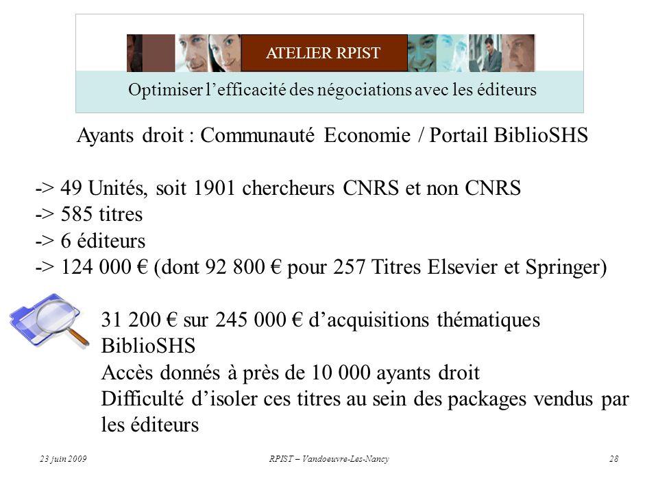 ATELIER RPIST 23 juin 2009RPIST – Vandoeuvre-Les-Nancy28 Optimiser lefficacité des négociations avec les éditeurs Ayants droit : Communauté Economie / Portail BiblioSHS -> 49 Unités, soit 1901 chercheurs CNRS et non CNRS -> 585 titres -> 6 éditeurs -> 124 000 (dont 92 800 pour 257 Titres Elsevier et Springer) 31 200 sur 245 000 dacquisitions thématiques BiblioSHS Accès donnés à près de 10 000 ayants droit Difficulté disoler ces titres au sein des packages vendus par les éditeurs