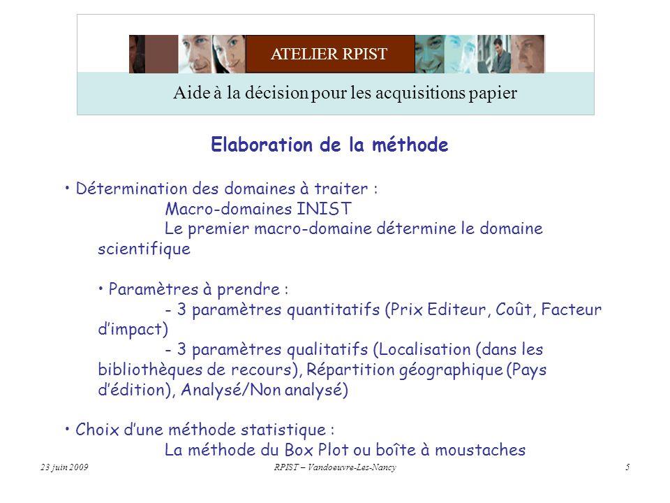 ATELIER RPIST 23 juin 2009RPIST – Vandoeuvre-Les-Nancy5 Aide à la décision pour les acquisitions papier Elaboration de la méthode Détermination des domaines à traiter : Macro-domaines INIST Le premier macro-domaine détermine le domaine scientifique Paramètres à prendre : - 3 paramètres quantitatifs (Prix Editeur, Coût, Facteur dimpact) - 3 paramètres qualitatifs (Localisation (dans les bibliothèques de recours), Répartition géographique (Pays dédition), Analysé/Non analysé) Choix dune méthode statistique : La méthode du Box Plot ou boîte à moustaches