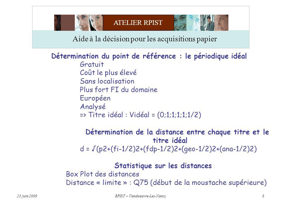 ATELIER RPIST 23 juin 2009RPIST – Vandoeuvre-Les-Nancy19 Contraintes et limites Pas de millésime Certains éditeurs non reconnus Pas de statistiques sur lutilisateur final
