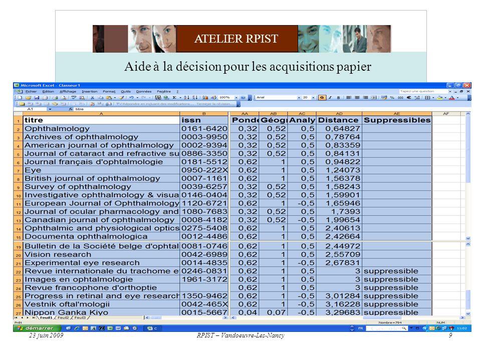 ATELIER RPIST 23 juin 2009RPIST – Vandoeuvre-Les-Nancy20 Quelques chiffres – BiblioVie et BiblioSHS 295490 Titres En 2007, 80% des consultations proviennent de : 12 16 Domaines scientifiques 144 92 Laboratoires 8%10% des titres disponibles 10%13% des domaines disponibles 28%24% des laboratoires ayant droits