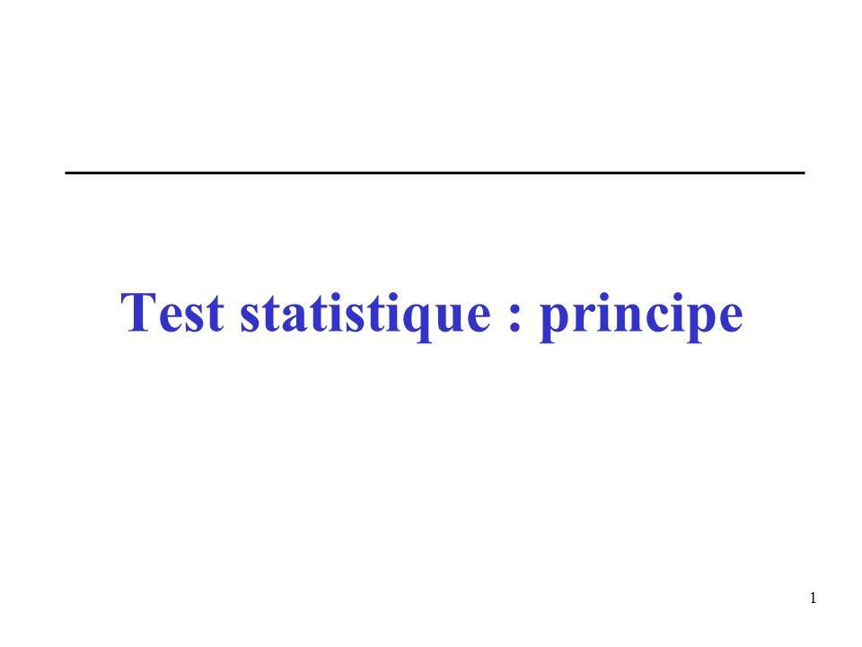 1 Test statistique : principe