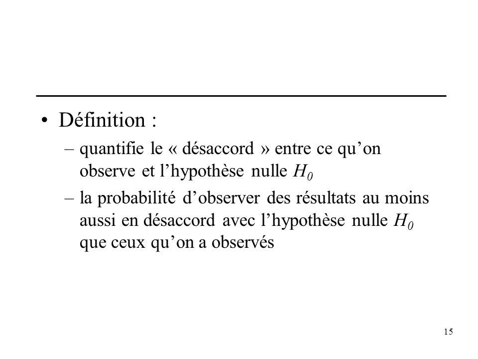 15 Définition : –quantifie le « désaccord » entre ce quon observe et lhypothèse nulle H 0 –la probabilité dobserver des résultats au moins aussi en dé