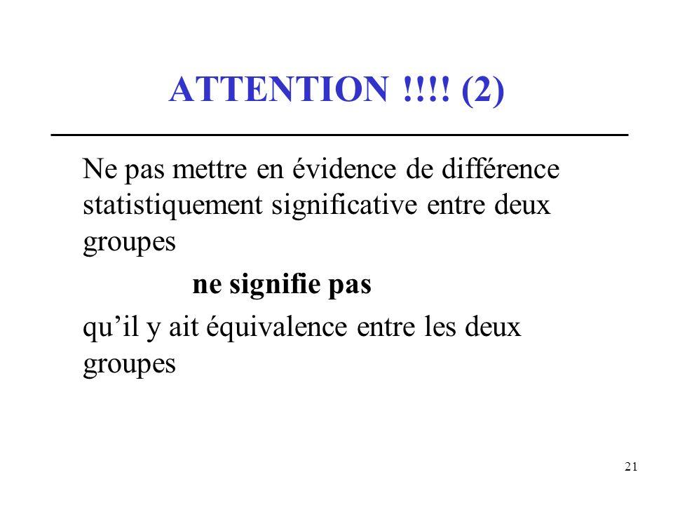 21 ATTENTION !!!! (2) Ne pas mettre en évidence de différence statistiquement significative entre deux groupes ne signifie pas quil y ait équivalence