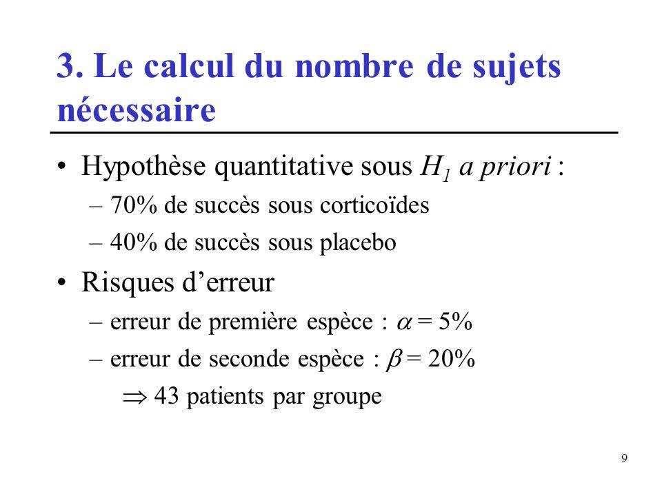 9 3. Le calcul du nombre de sujets nécessaire Hypothèse quantitative sous H 1 a priori : –70% de succès sous corticoïdes –40% de succès sous placebo R