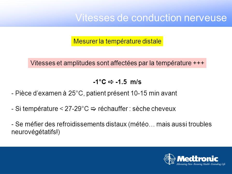 Mesurer la température distale Vitesses et amplitudes sont affectées par la température +++ -1°C -1.5 m/s - Pièce dexamen à 25°C, patient présent 10-1