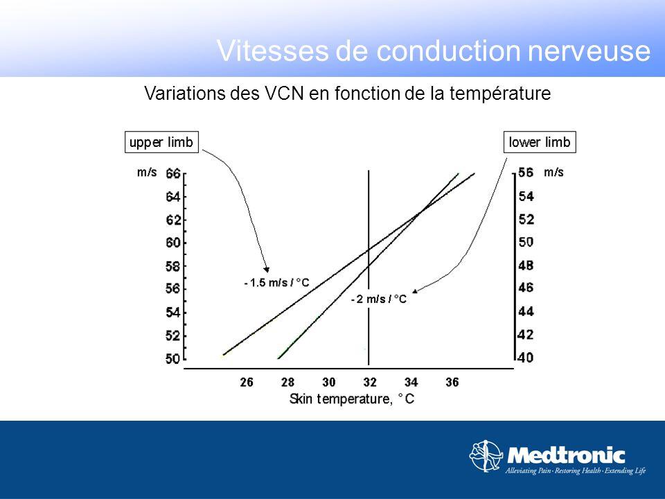 Variations des VCN en fonction de la température Vitesses de conduction nerveuse