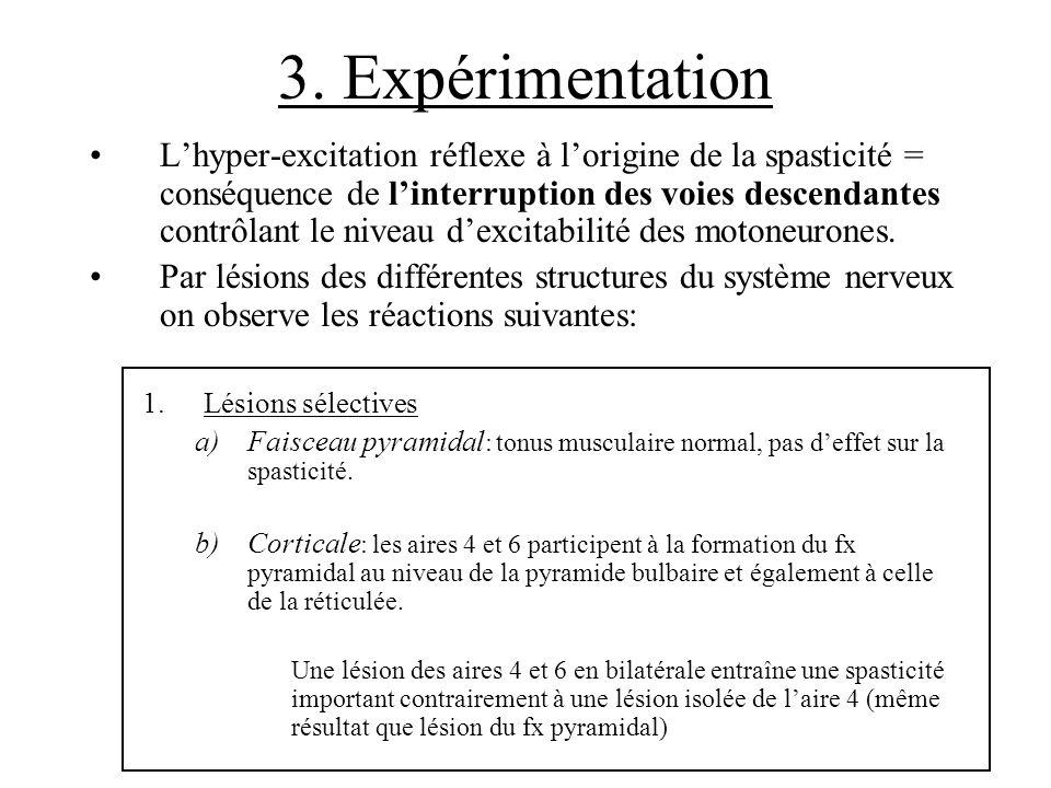 3. Expérimentation Lhyper-excitation réflexe à lorigine de la spasticité = conséquence de linterruption des voies descendantes contrôlant le niveau de