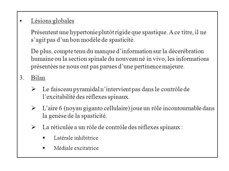 4.Physiopathologie Elle n est pas clairement élucidée.