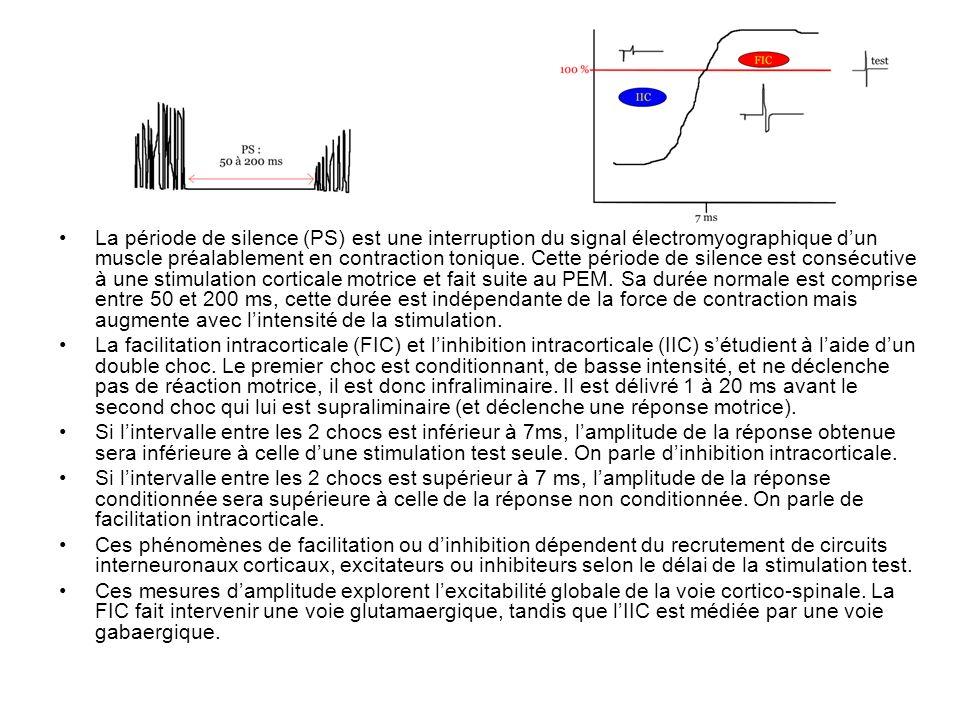 La période de silence (PS) est une interruption du signal électromyographique dun muscle préalablement en contraction tonique. Cette période de silenc