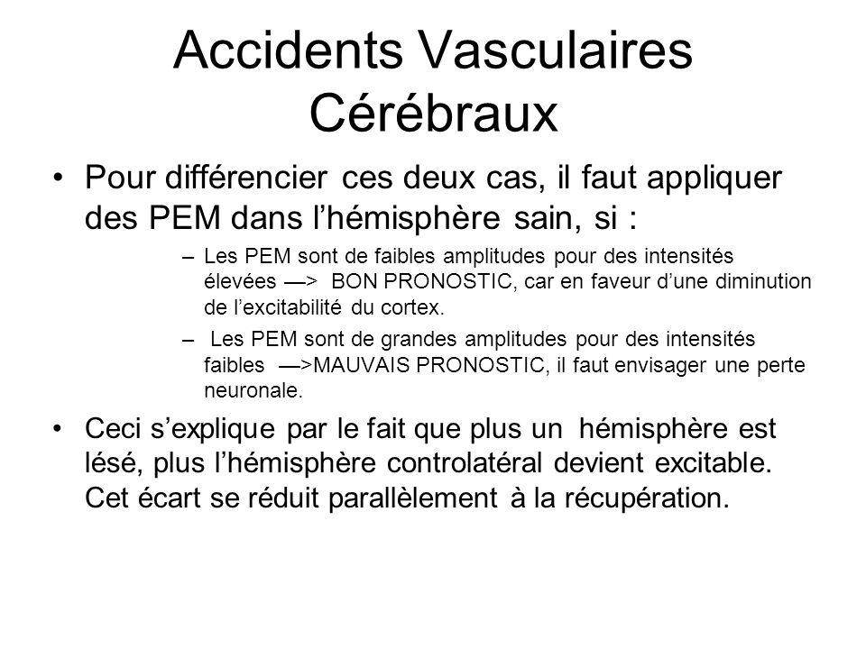 Accidents Vasculaires Cérébraux Pour différencier ces deux cas, il faut appliquer des PEM dans lhémisphère sain, si : –Les PEM sont de faibles amplitu