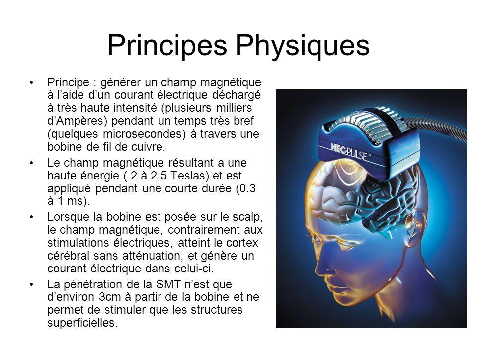 Principes Physiques Principe : générer un champ magnétique à laide dun courant électrique déchargé à très haute intensité (plusieurs milliers dAmpères