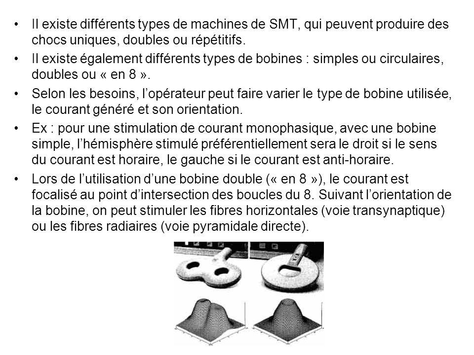 Il existe différents types de machines de SMT, qui peuvent produire des chocs uniques, doubles ou répétitifs. Il existe également différents types de