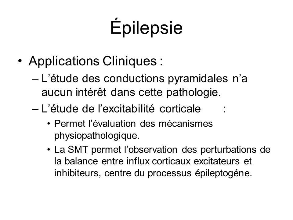 Applications Cliniques : –Létude des conductions pyramidales na aucun intérêt dans cette pathologie. –Létude de lexcitabilité corticale: Permet lévalu