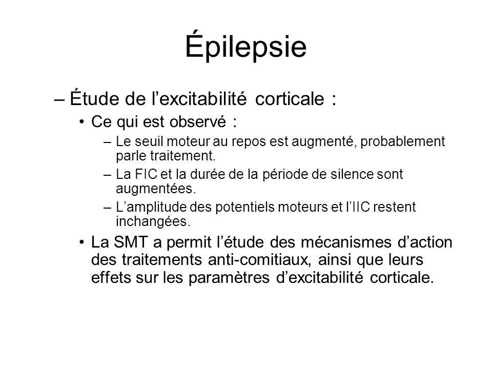 Épilepsie –Étude de lexcitabilité corticale : Ce qui est observé : –Le seuil moteur au repos est augmenté, probablement parle traitement. –La FIC et l