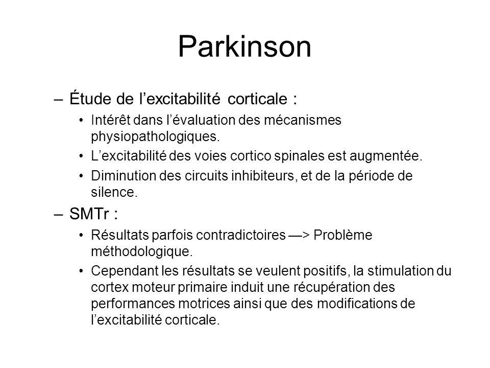 Parkinson –Étude de lexcitabilité corticale : Intérêt dans lévaluation des mécanismes physiopathologiques. Lexcitabilité des voies cortico spinales es