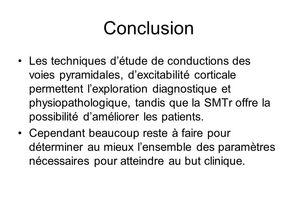 Conclusion Les techniques détude de conductions des voies pyramidales, dexcitabilité corticale permettent lexploration diagnostique et physiopathologi