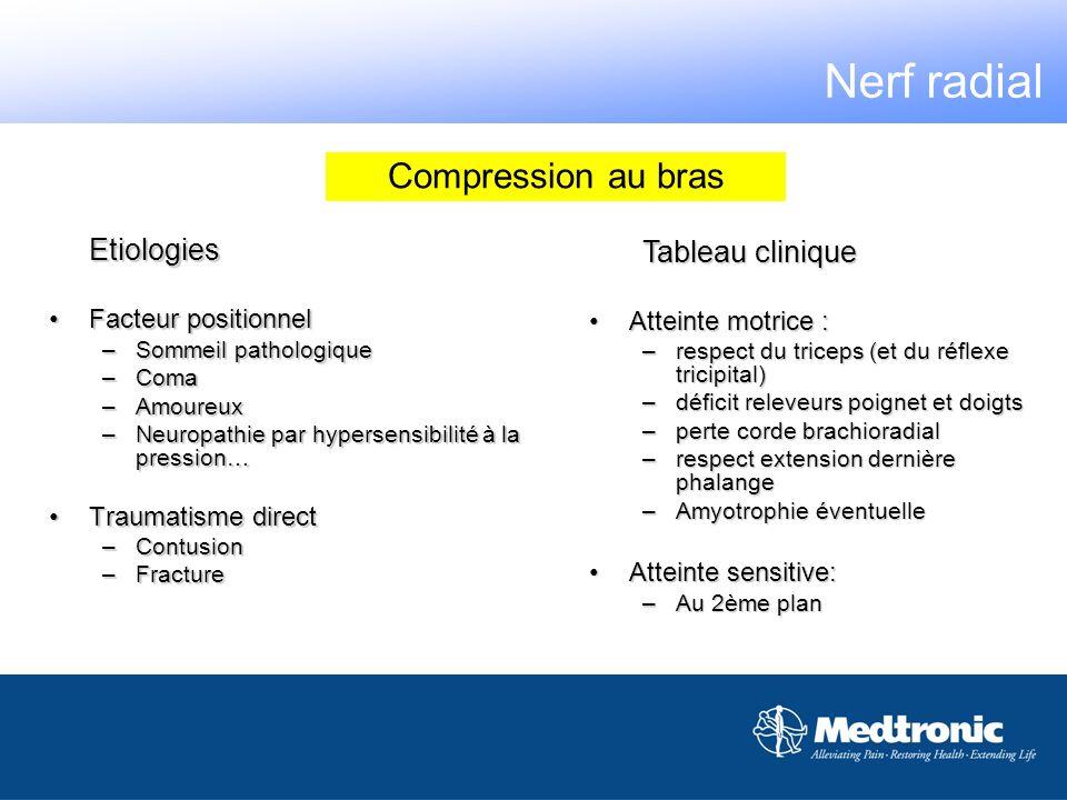 Etiologies Facteur positionnelFacteur positionnel –Sommeil pathologique –Coma –Amoureux –Neuropathie par hypersensibilité à la pression… Traumatisme d