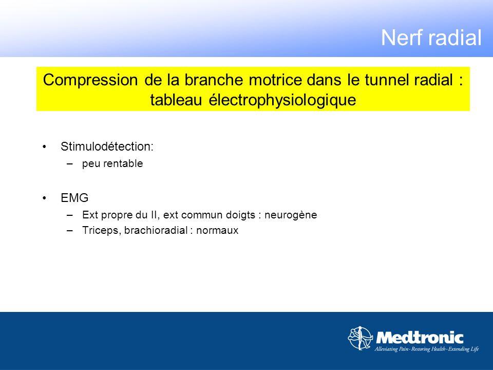 Nerf radial Stimulodétection: –peu rentable EMG –Ext propre du II, ext commun doigts : neurogène –Triceps, brachioradial : normaux Compression de la b