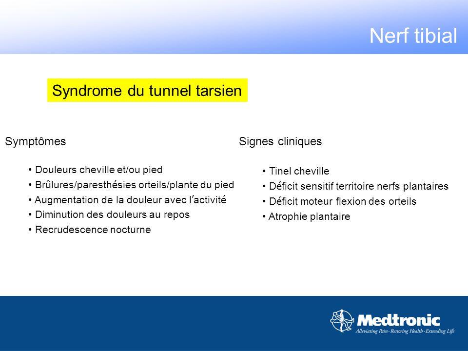Syndrome du tunnel tarsien Symptômes Douleurs cheville et/ou pied Br û lures/paresth é sies orteils/plante du pied Augmentation de la douleur avec l a