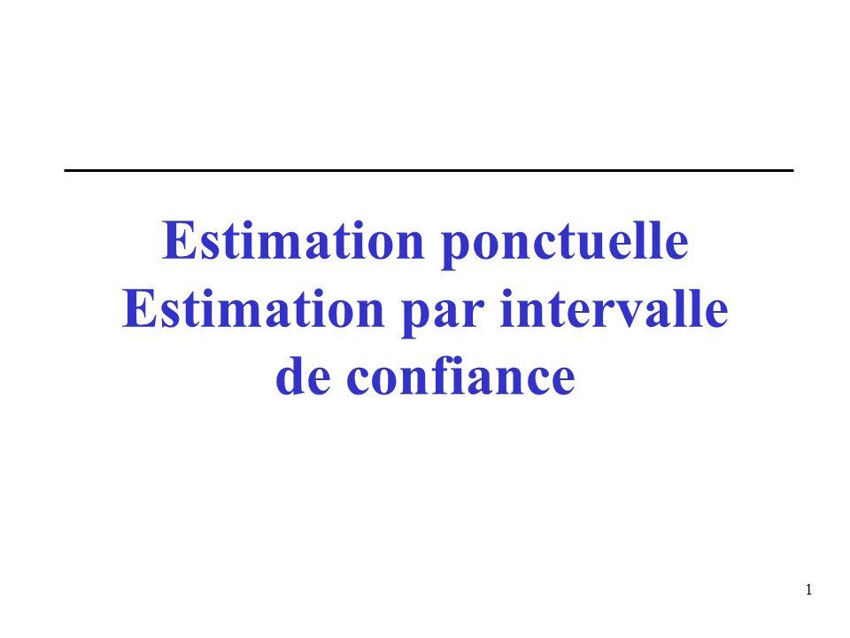 1 Estimation ponctuelle Estimation par intervalle de confiance